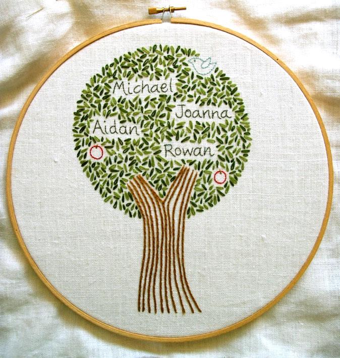 Family tree 006